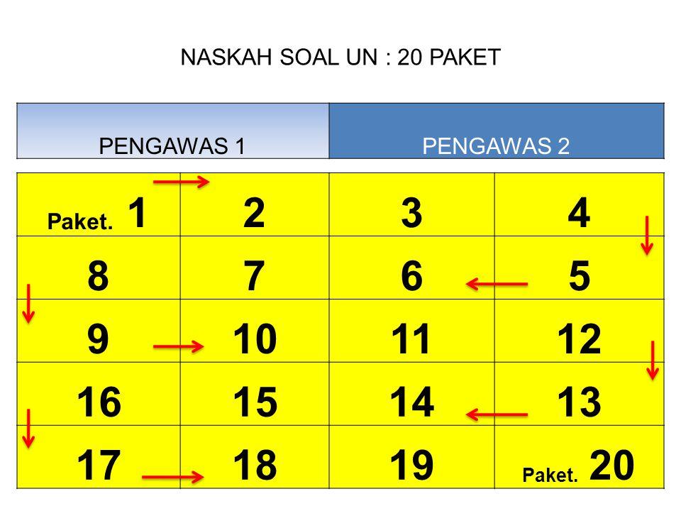 NASKAH SOAL UN : 20 PAKET PENGAWAS 1. PENGAWAS 2. Paket. 1. 2. 3. 4. 8. 7. 6. 5. 9. 10.