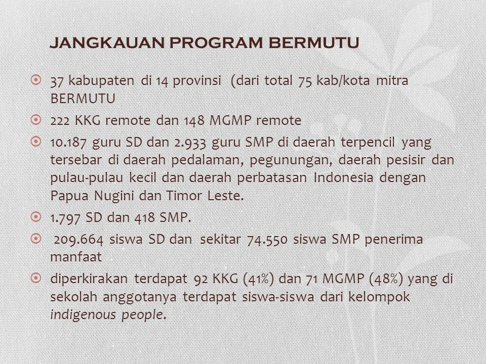 JANGKAUAN PROGRAM BERMUTU