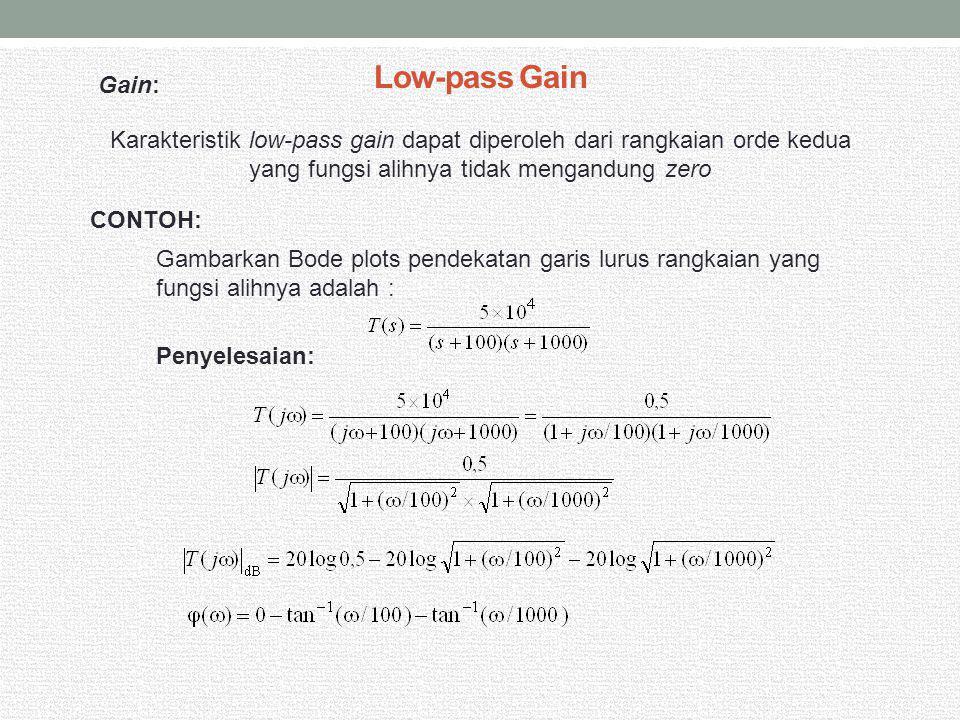 Low-pass Gain Gain: Karakteristik low-pass gain dapat diperoleh dari rangkaian orde kedua yang fungsi alihnya tidak mengandung zero.
