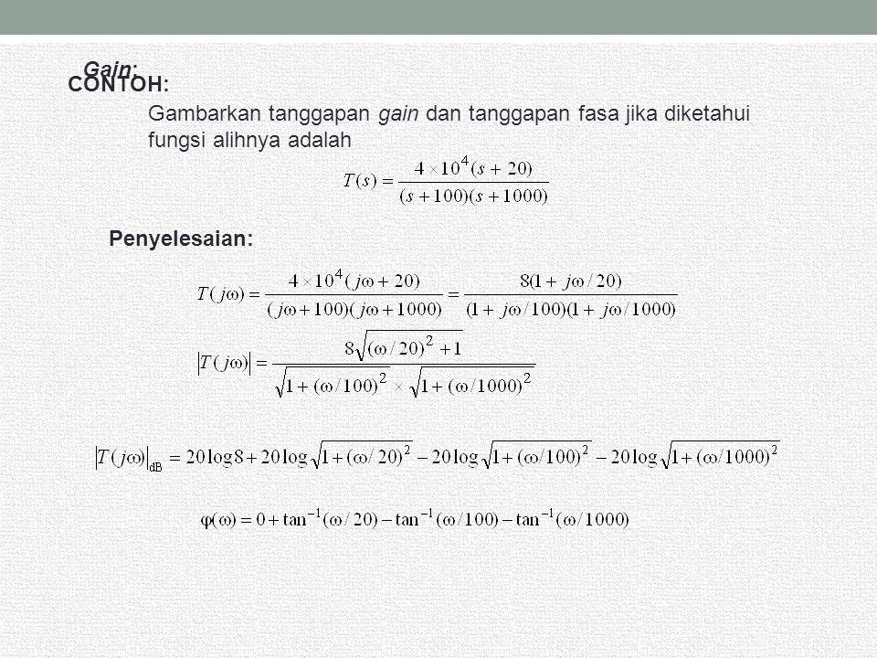 Gain: CONTOH: Gambarkan tanggapan gain dan tanggapan fasa jika diketahui fungsi alihnya adalah.