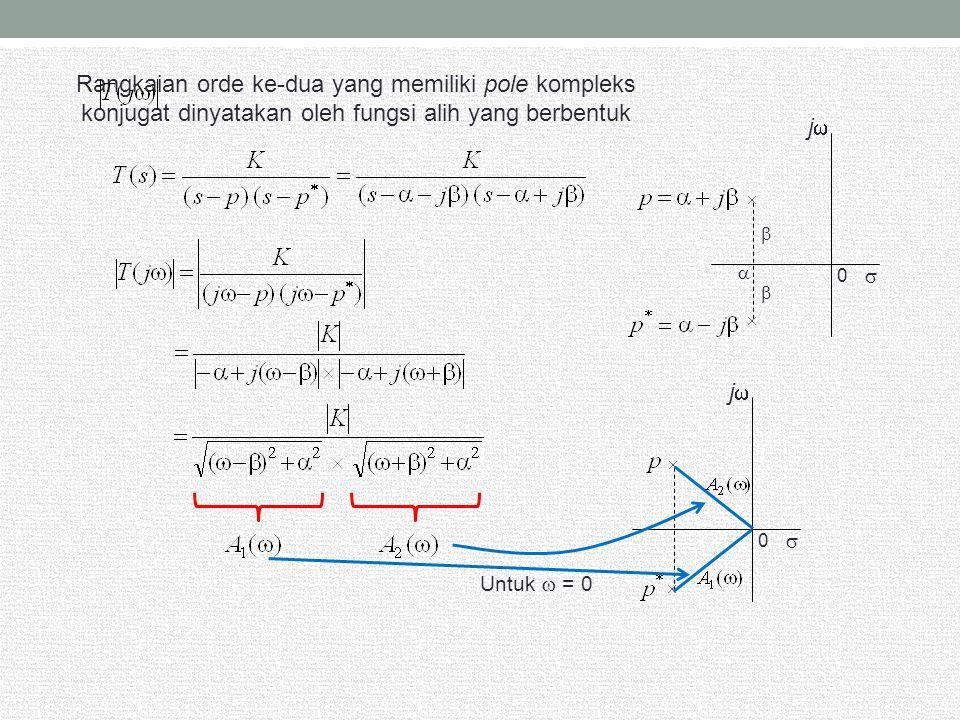 Rangkaian orde ke-dua yang memiliki pole kompleks konjugat dinyatakan oleh fungsi alih yang berbentuk