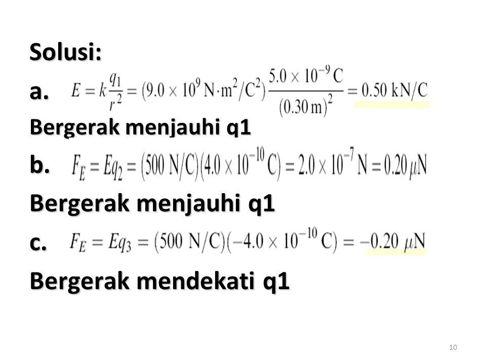 Solusi: a. Bergerak menjauhi q1 b. c. Bergerak mendekati q1