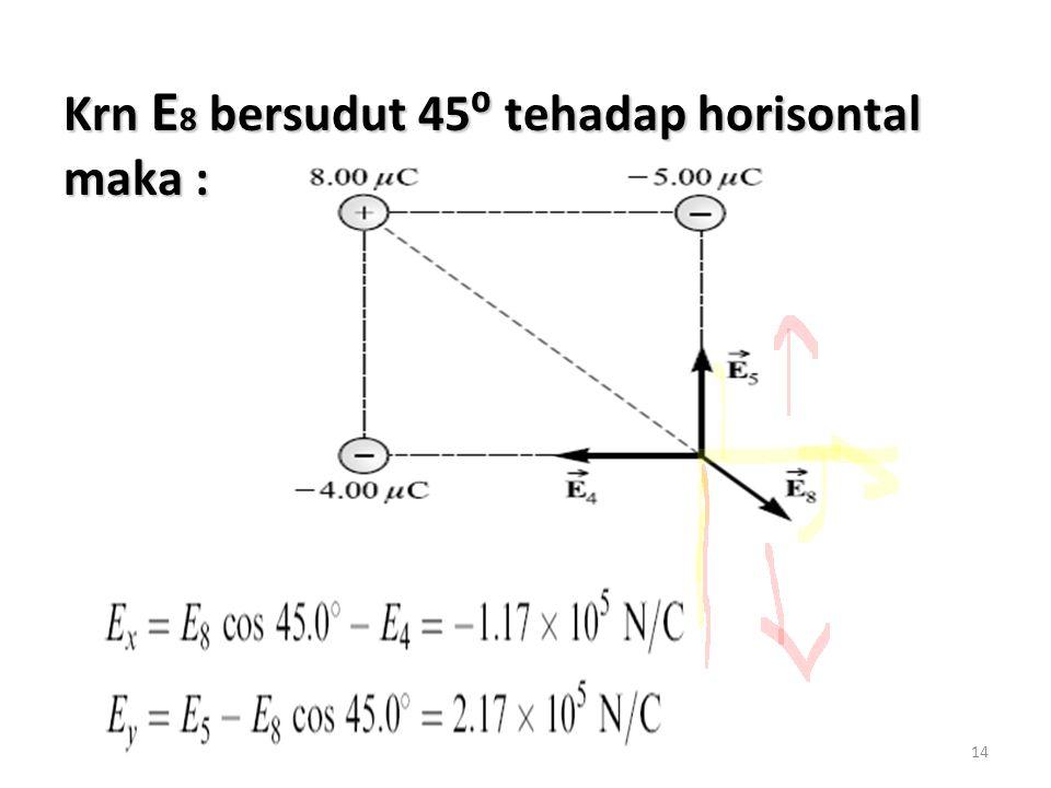 Krn E8 bersudut 45⁰ tehadap horisontal maka :