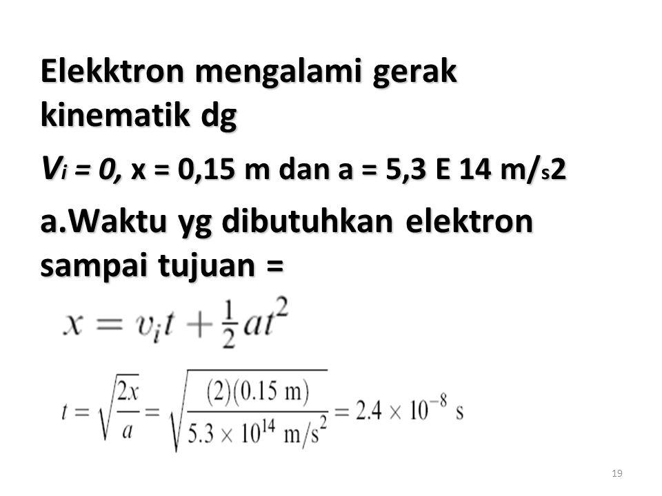 Elekktron mengalami gerak kinematik dg