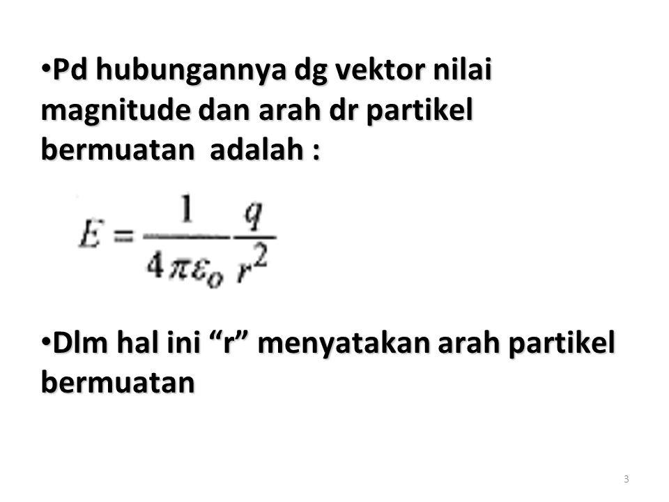 Pd hubungannya dg vektor nilai magnitude dan arah dr partikel bermuatan adalah :