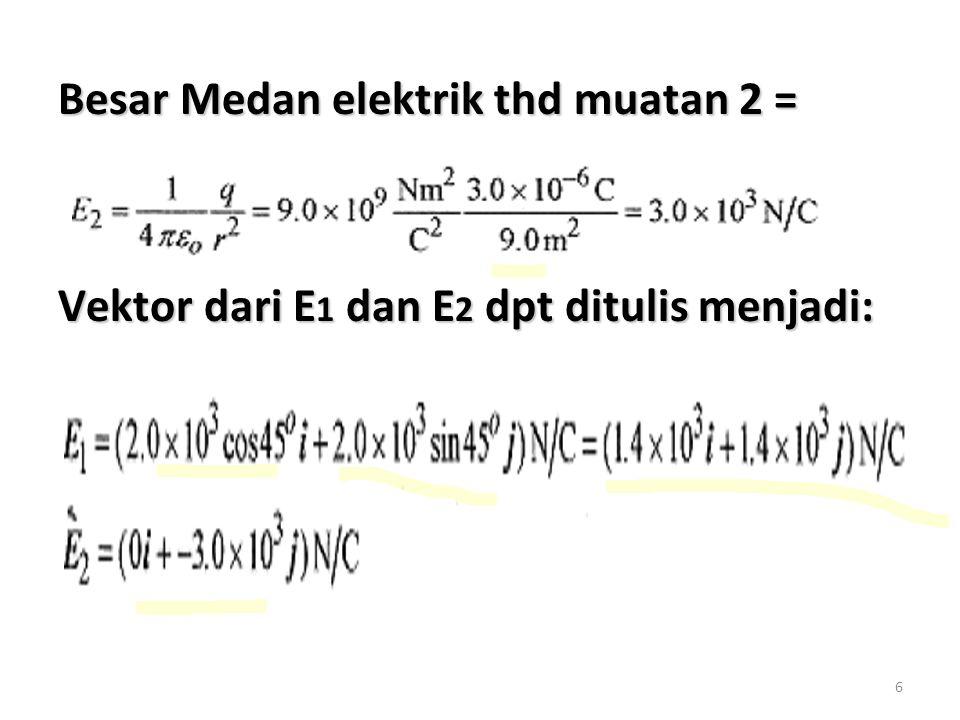 Besar Medan elektrik thd muatan 2 =