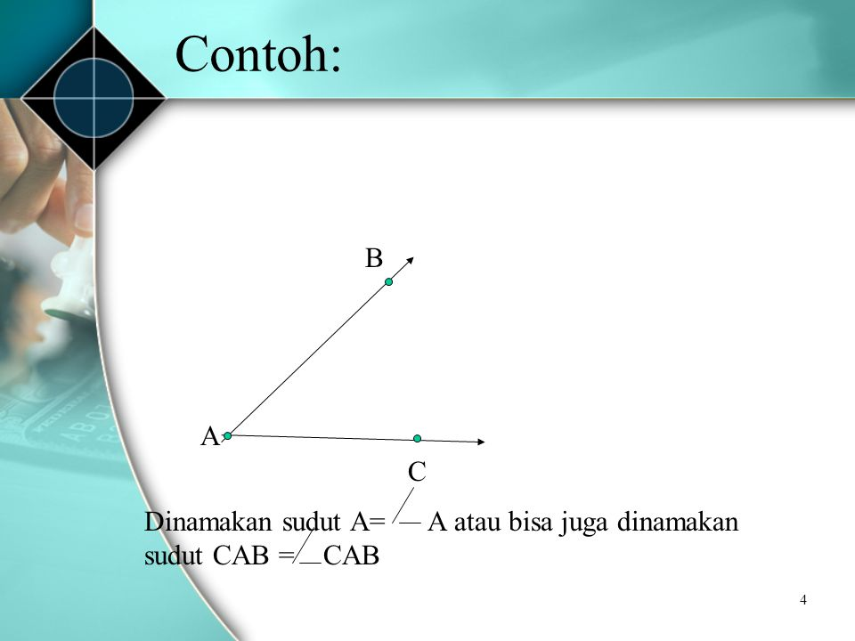 Contoh: B A C Dinamakan sudut A= A atau bisa juga dinamakan sudut CAB = CAB
