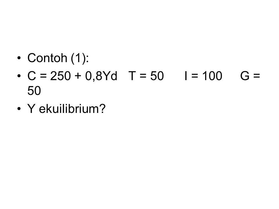 Contoh (1): C = 250 + 0,8Yd T = 50 I = 100 G = 50 Y ekuilibrium
