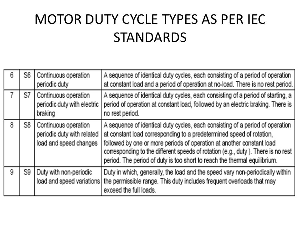 MOTOR DUTY CYCLE TYPES AS PER IEC STANDARDS