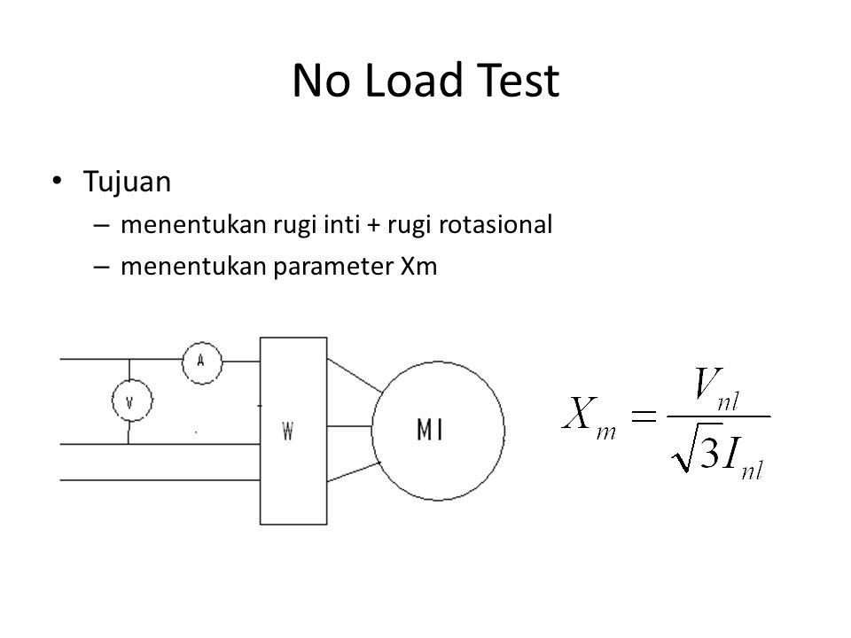 No Load Test Tujuan menentukan rugi inti + rugi rotasional