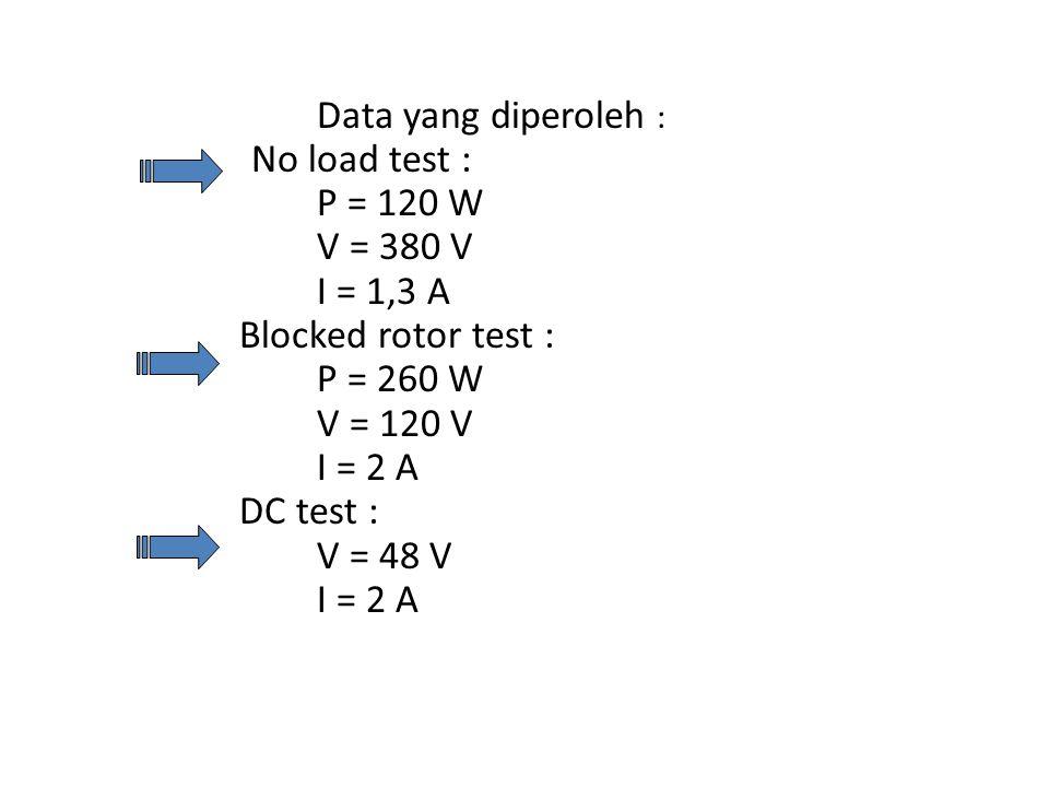 P = 120 W V = 380 V I = 1,3 A Blocked rotor test : P = 260 W V = 120 V