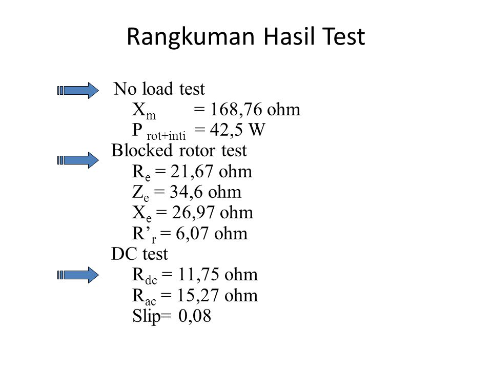 Rangkuman Hasil Test Xm = 168,76 ohm P rot+inti = 42,5 W