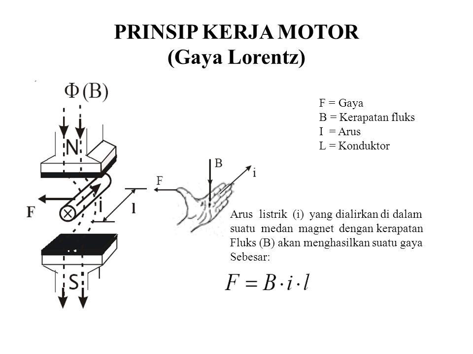 PRINSIP KERJA MOTOR (Gaya Lorentz)