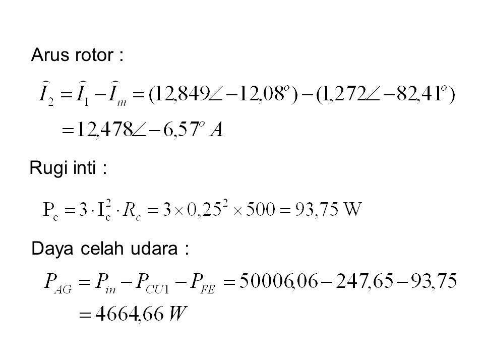 Arus rotor : Rugi inti : Daya celah udara :