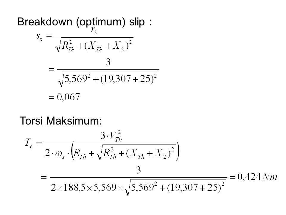 Breakdown (optimum) slip :