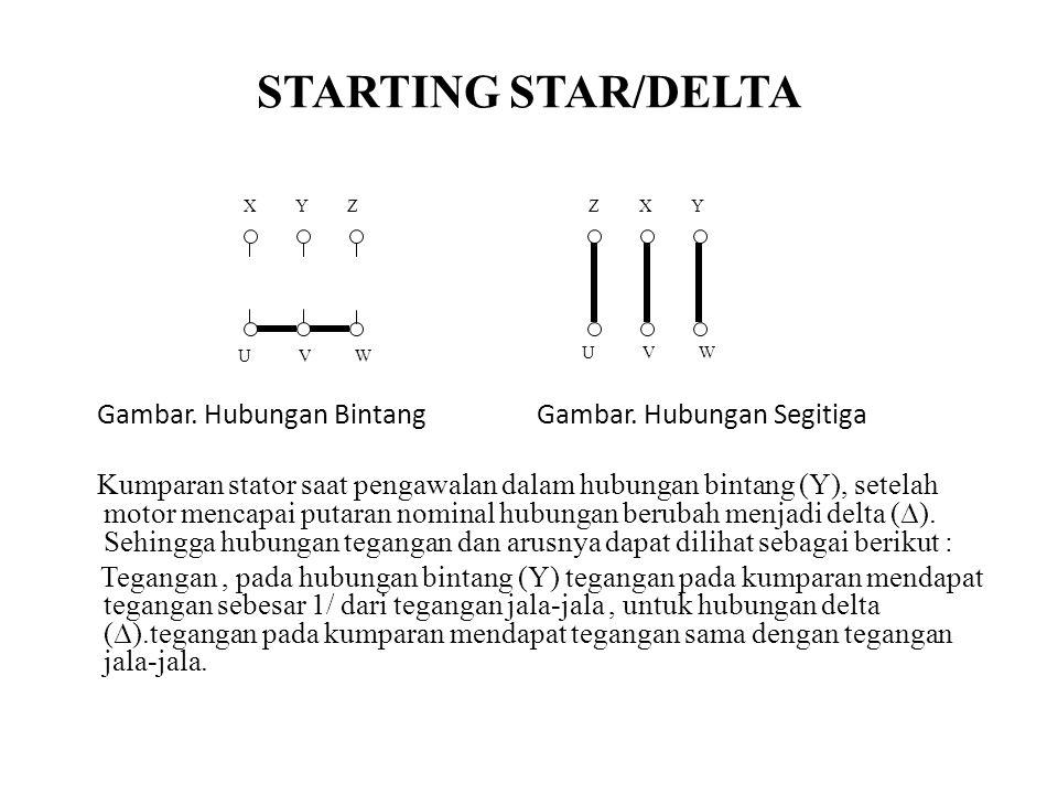 STARTING STAR/DELTA Gambar. Hubungan Bintang Gambar. Hubungan Segitiga