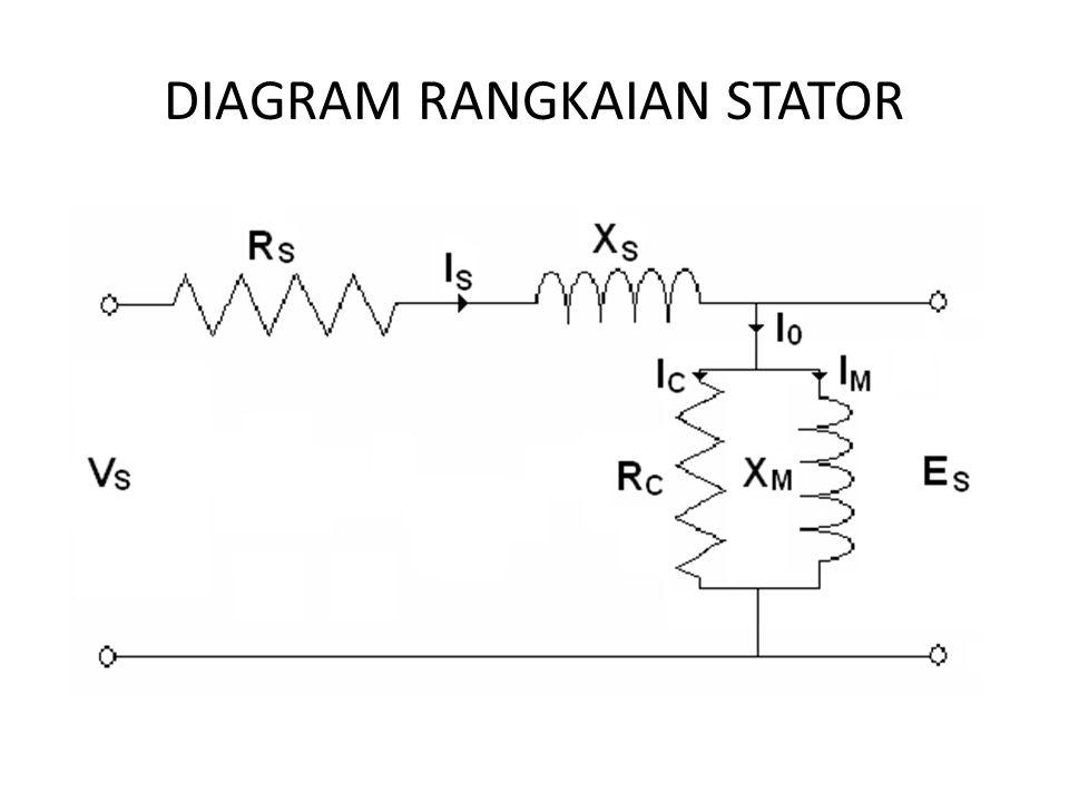 DIAGRAM RANGKAIAN STATOR