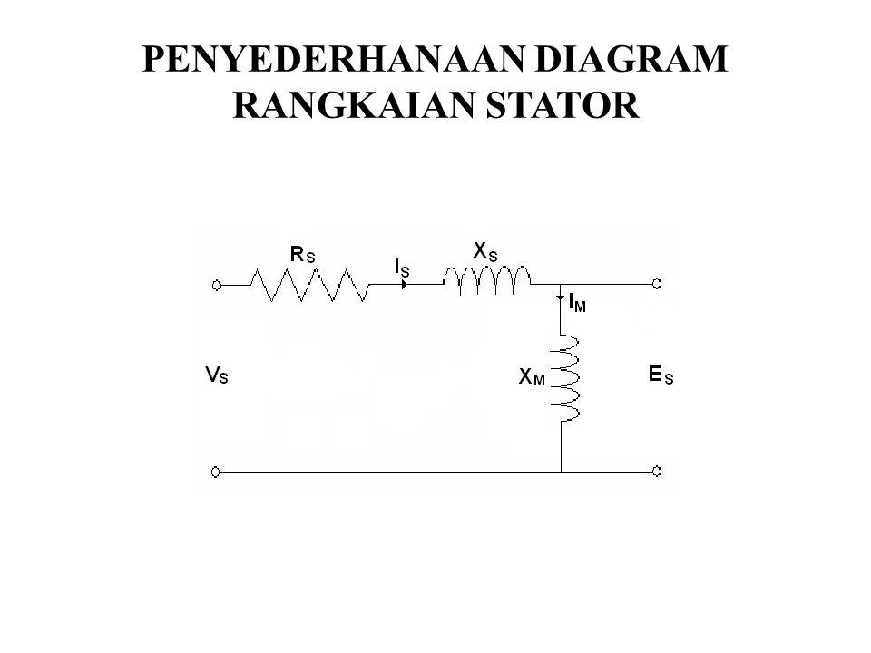 PENYEDERHANAAN DIAGRAM RANGKAIAN STATOR