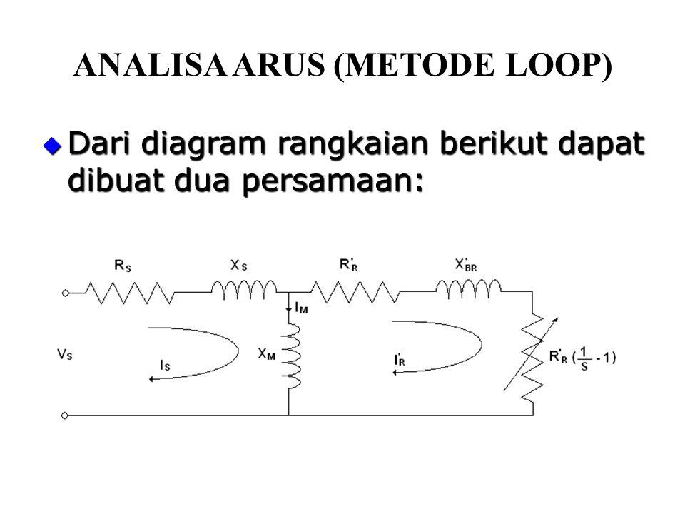 ANALISA ARUS (METODE LOOP)