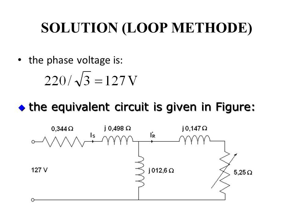 SOLUTION (LOOP METHODE)