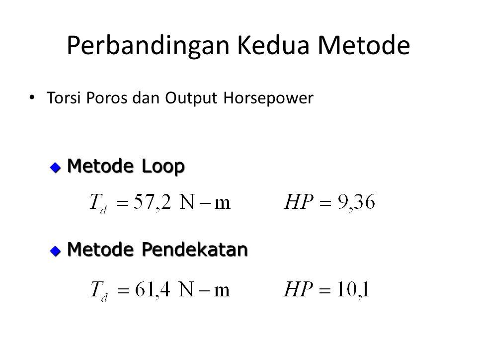 Perbandingan Kedua Metode