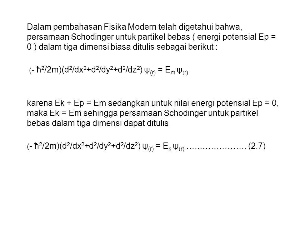 Dalam pembahasan Fisika Modern telah digetahui bahwa, persamaan Schodinger untuk partikel bebas ( energi potensial Ep = 0 ) dalam tiga dimensi biasa ditulis sebagai berikut :