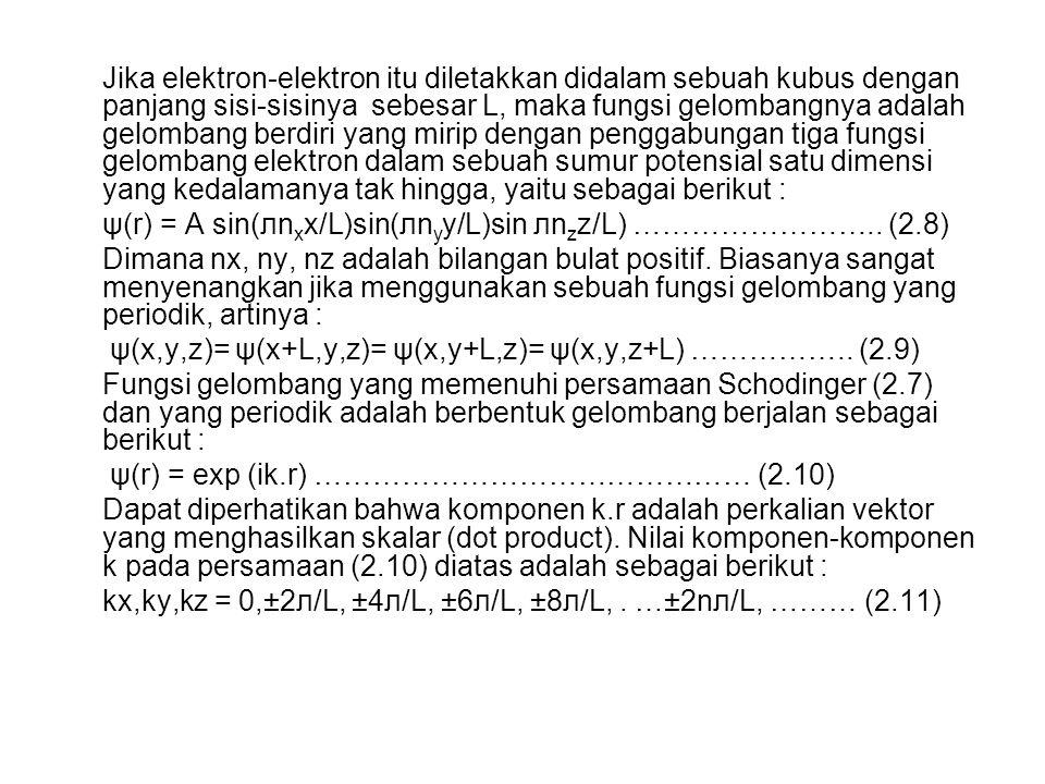 ψ(r) = A sin(лnxx/L)sin(лnyy/L)sin лnzz/L) …………………….. (2.8)