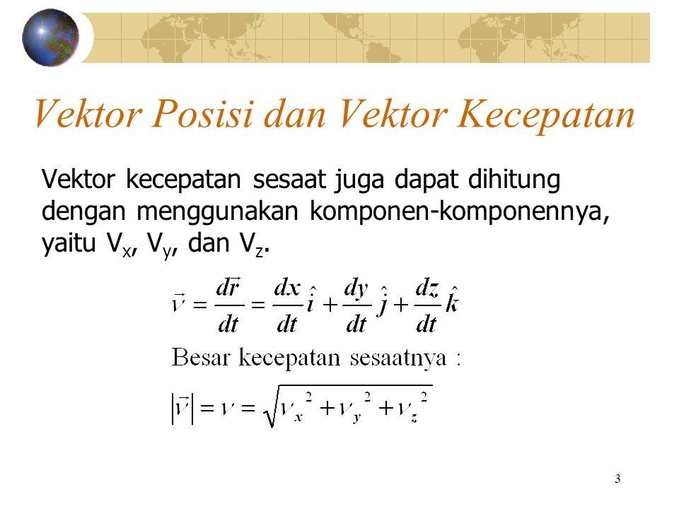 Vektor Posisi dan Vektor Kecepatan
