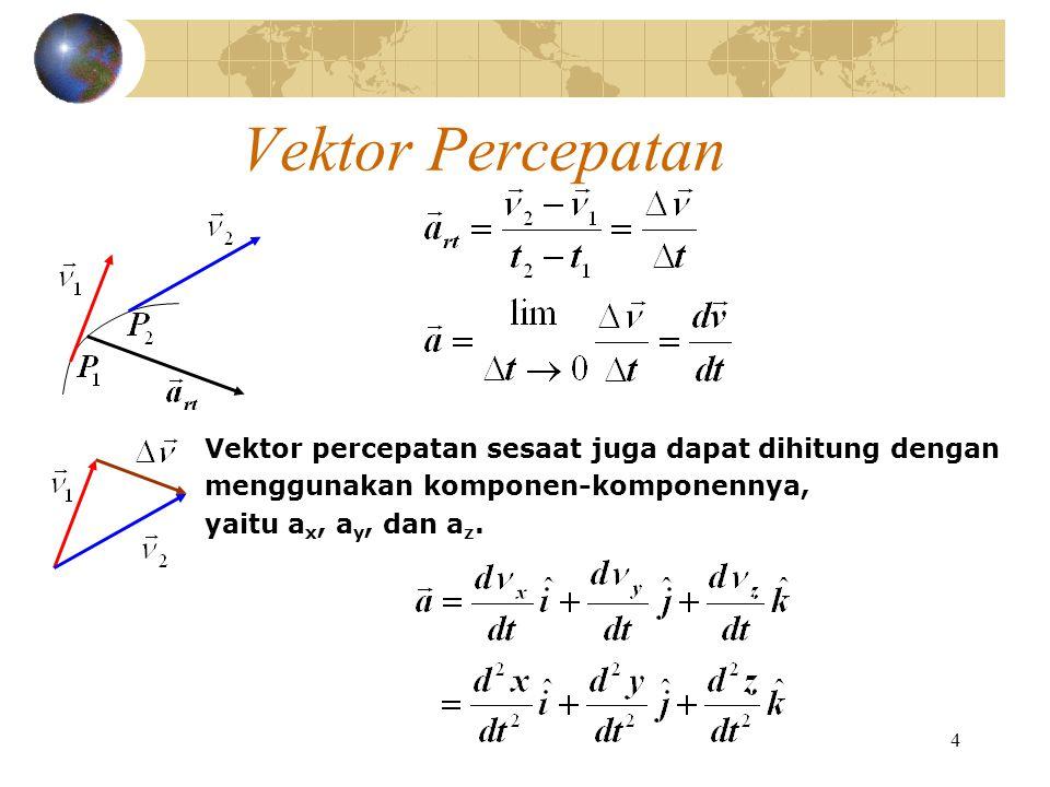 Vektor Percepatan Vektor percepatan sesaat juga dapat dihitung dengan