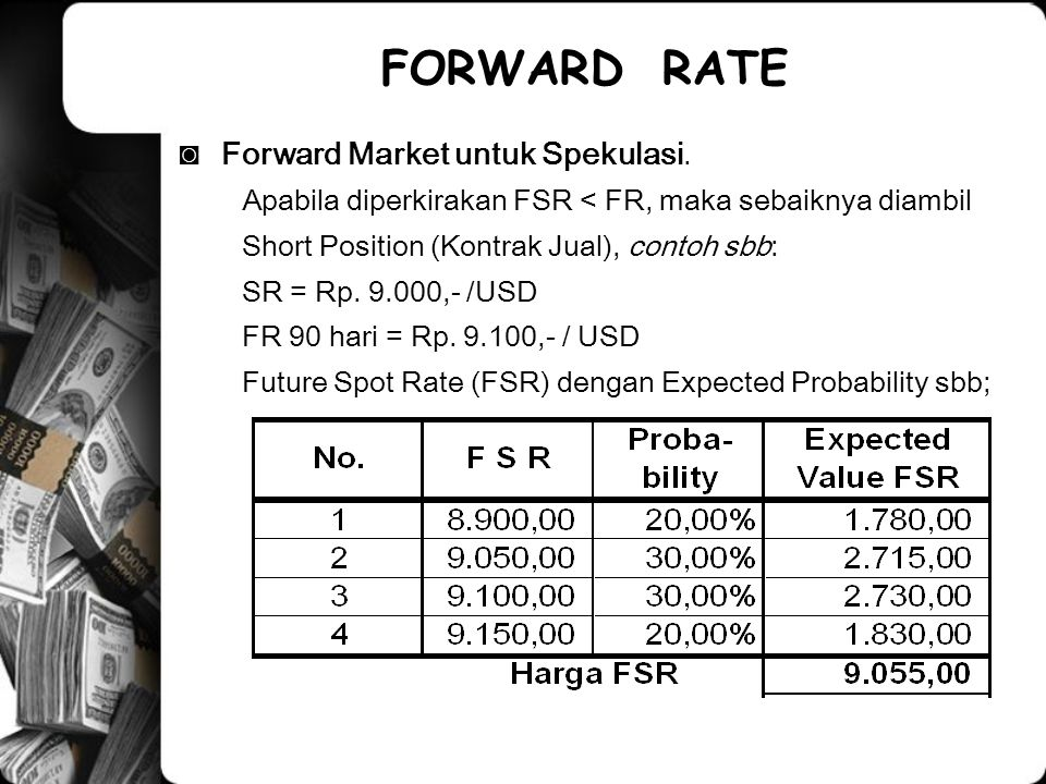 FORWARD RATE Forward Market untuk Spekulasi.