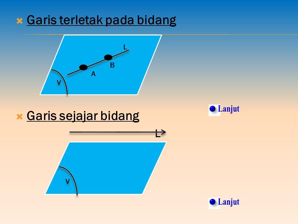 Lanjut Lanjut Garis terletak pada bidang Garis sejajar bidang L L B A