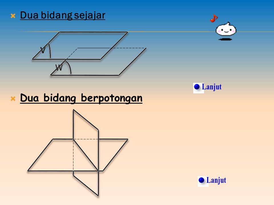 Dua bidang sejajar v W Dua bidang berpotongan Lanjut Lanjut