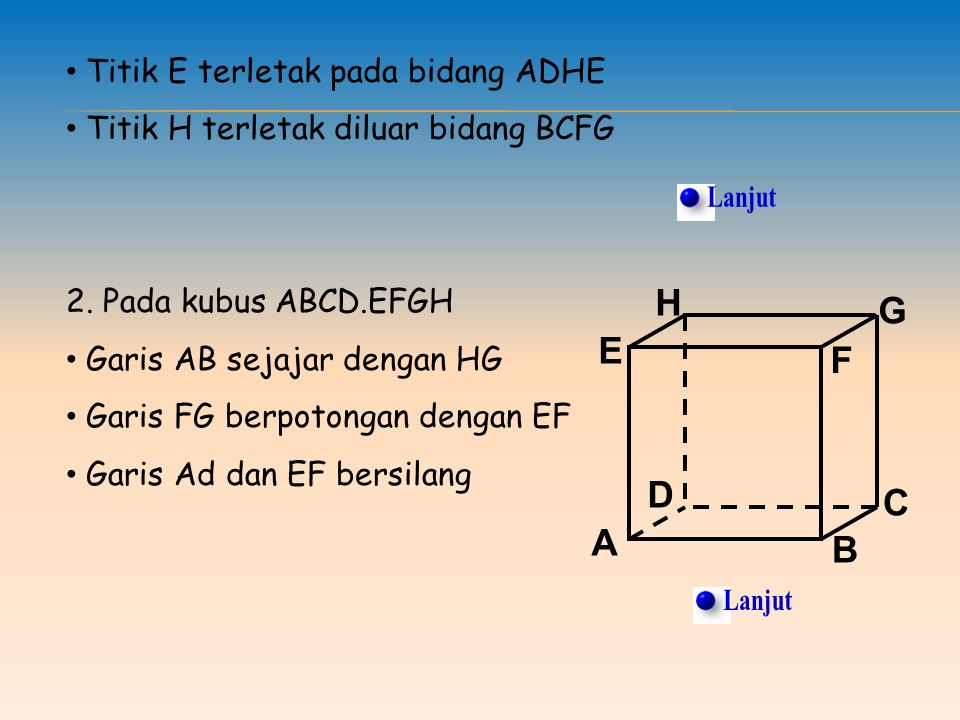 Lanjut Lanjut H G E F D C A B Titik E terletak pada bidang ADHE