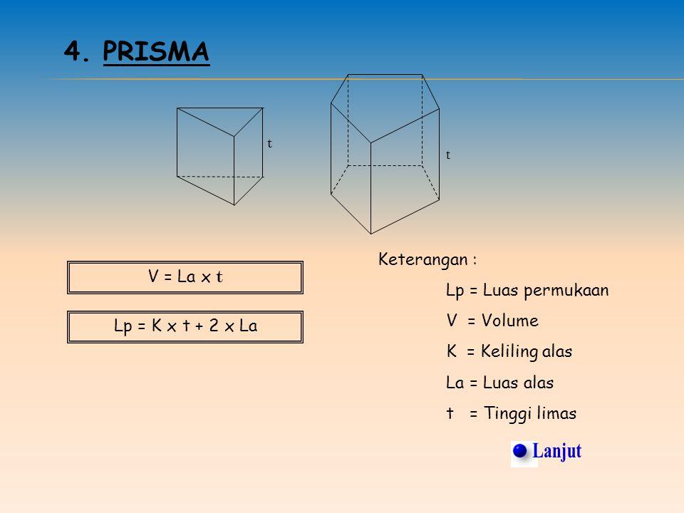 Lanjut 4. Prisma Keterangan : Lp = Luas permukaan V = La x t