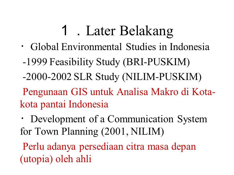 1.Later Belakang ・Global Environmental Studies in Indonesia