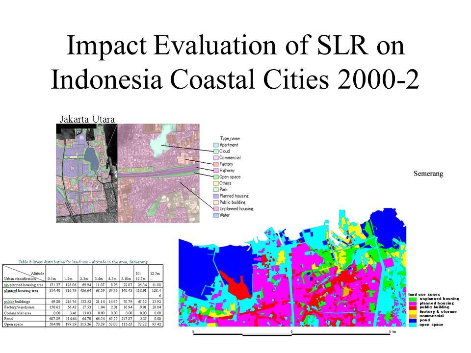 Impact Evaluation of SLR on Indonesia Coastal Cities 2000-2