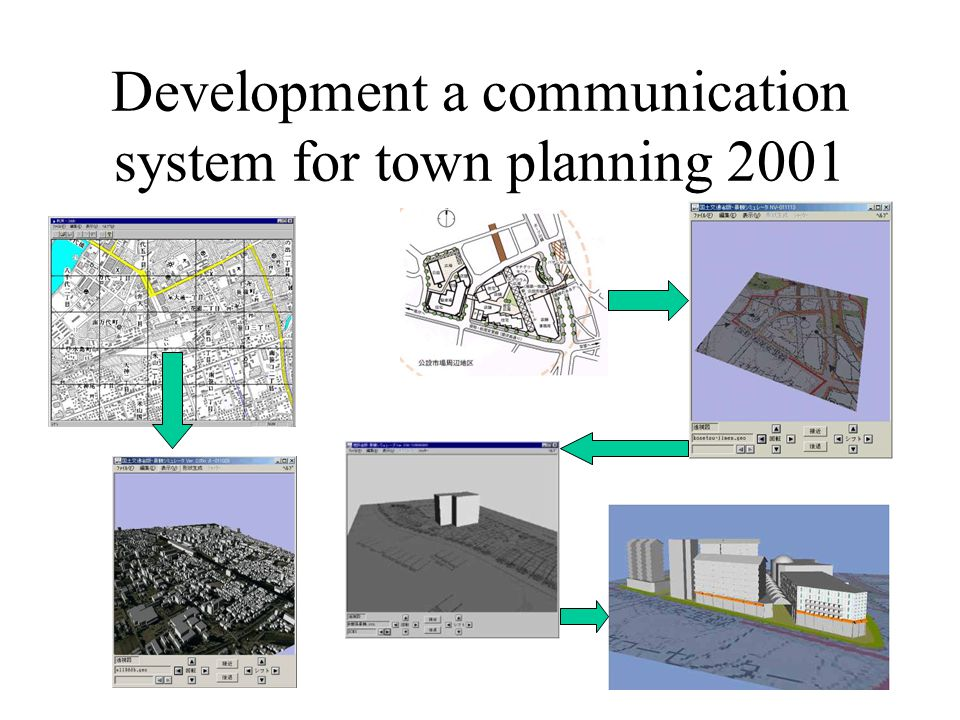 Development a communication system for town planning 2001