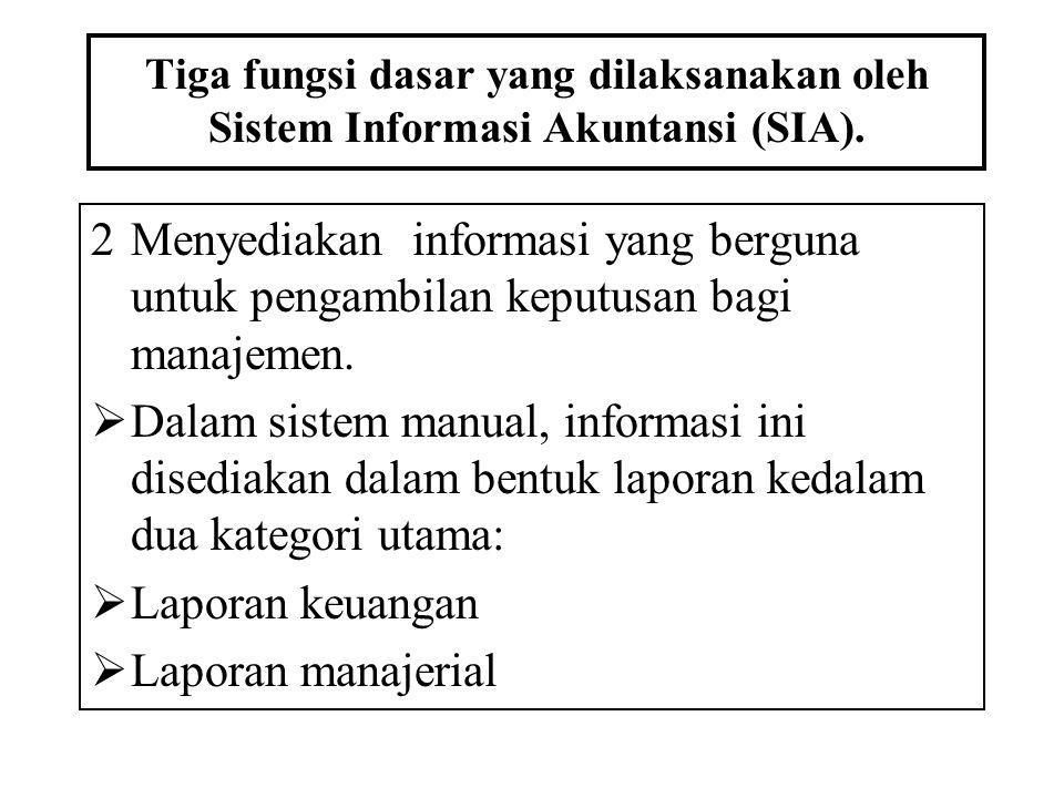 Tiga fungsi dasar yang dilaksanakan oleh Sistem Informasi Akuntansi (SIA).