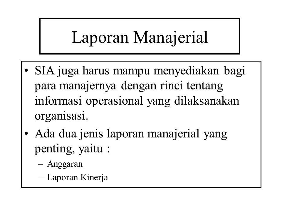 Laporan Manajerial SIA juga harus mampu menyediakan bagi para manajernya dengan rinci tentang informasi operasional yang dilaksanakan organisasi.