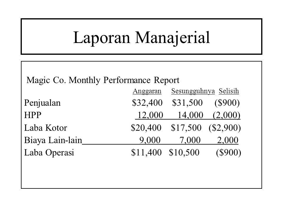 Laporan Manajerial Magic Co. Monthly Performance Report Anggaran Sesungguhnya Selisih.
