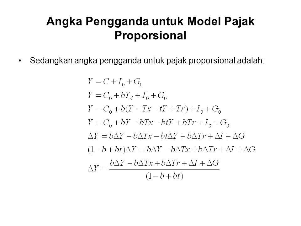 Angka Pengganda untuk Model Pajak Proporsional