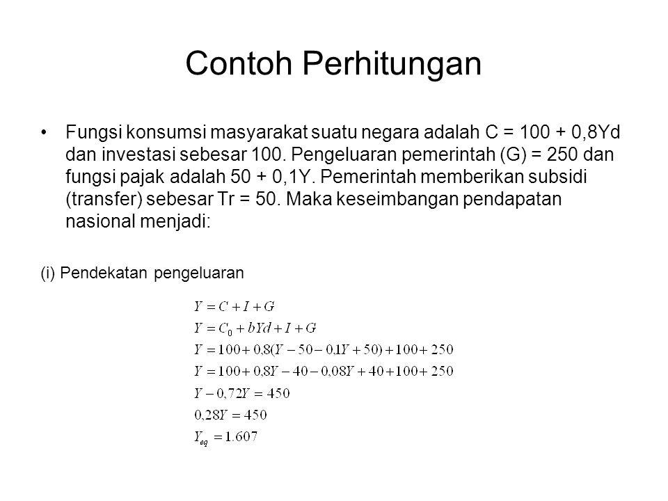 Contoh Perhitungan