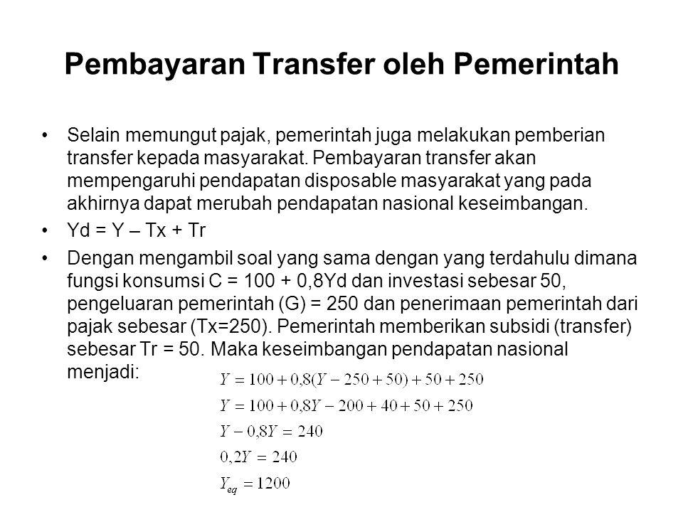Pembayaran Transfer oleh Pemerintah
