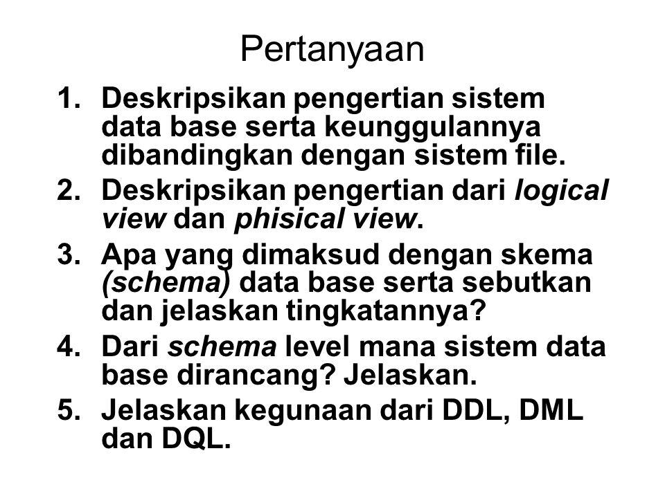 Pertanyaan Deskripsikan pengertian sistem data base serta keunggulannya dibandingkan dengan sistem file.