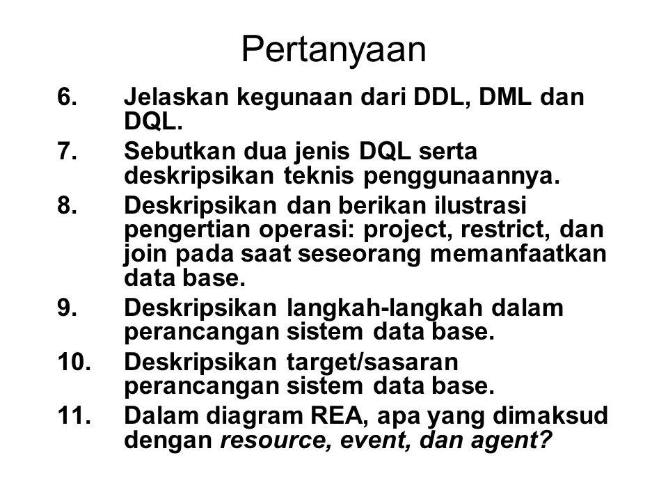 Pertanyaan Jelaskan kegunaan dari DDL, DML dan DQL.
