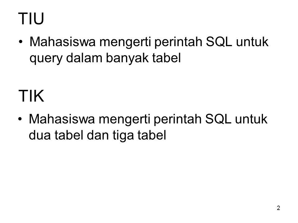 TIU TIK Mahasiswa mengerti perintah SQL untuk query dalam banyak tabel