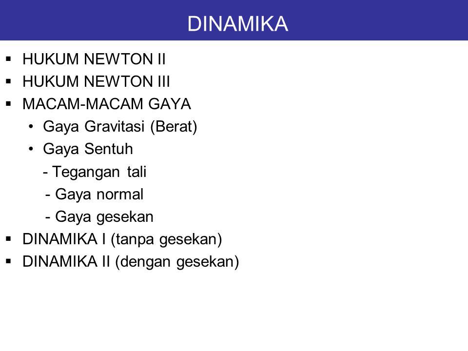 DINAMIKA HUKUM NEWTON II HUKUM NEWTON III MACAM-MACAM GAYA