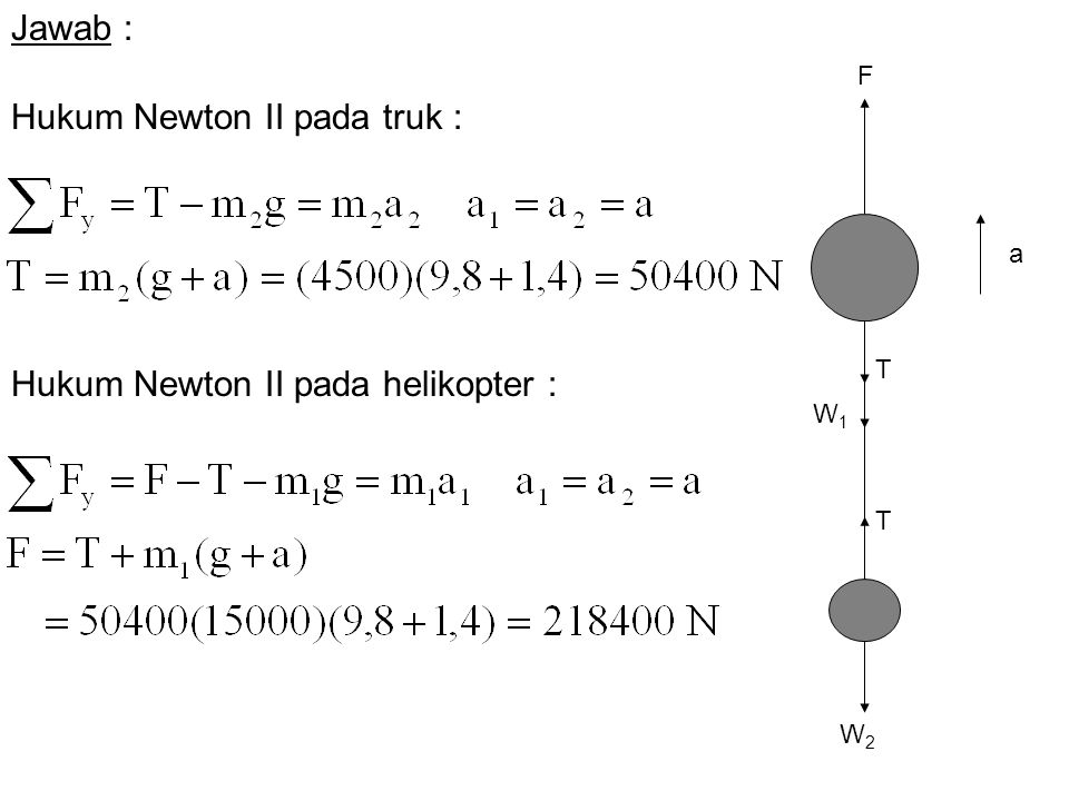 Hukum Newton II pada truk :