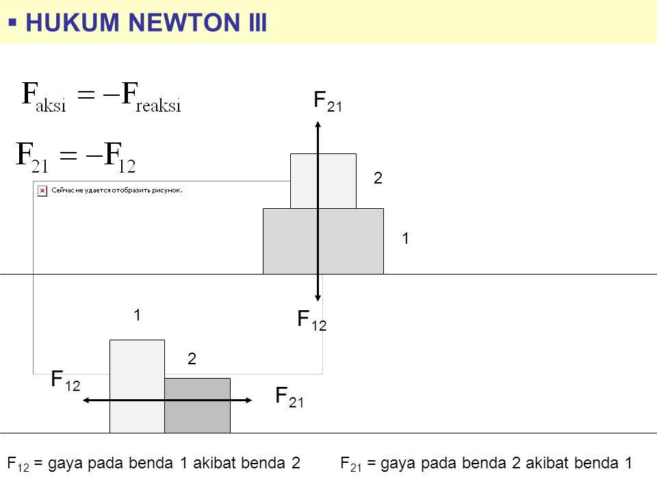 HUKUM NEWTON III F21. 2. 1. 1. F12. 2. F12.