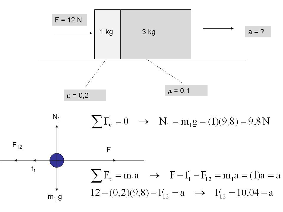  = 0,2  = 0,1 F = 12 N a = 1 kg 3 kg N1 m1 g F f1 F12